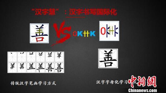 """图为汉字""""善""""被解构为""""KHKO""""。受访者供图"""
