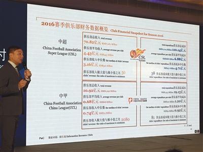普华永道公布一组中超、中甲营收数据。新京报记者 房亮 摄