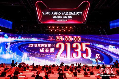 2018年天猫双11当天成交额为2135亿元。
