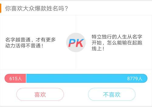 微博上,网友对大众爆款姓名的投票。微博截图