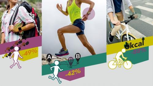 对比专业测量器材,智能手表及运动手环所估算的运动数据有偏差。图片来源:香港消委会网站