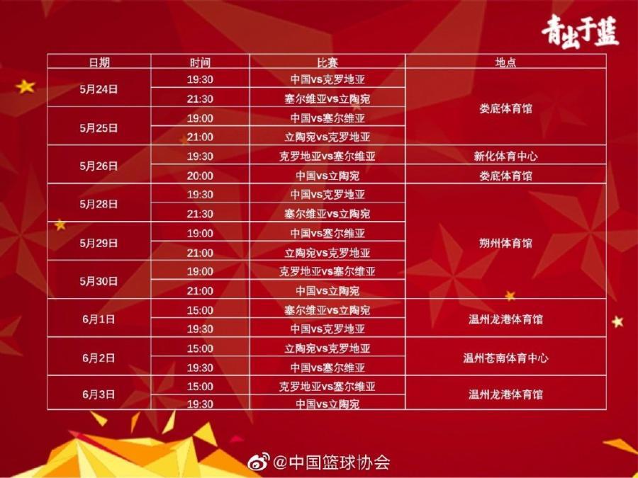 備戰世界杯!中國籃協公布U19男籃熱身賽名單