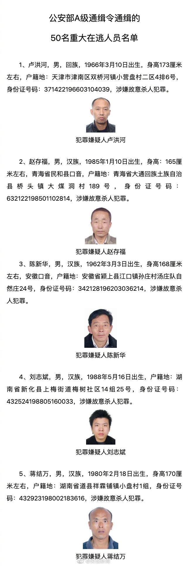 公安部通缉50名A级通缉犯 每人悬赏10万元(附名单)