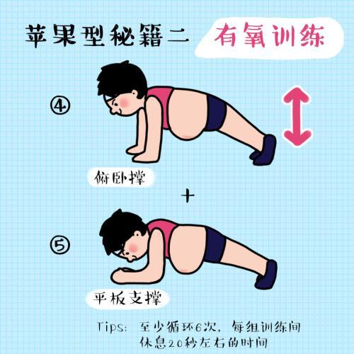 苹果型身段倡议应对办法:有氧锻炼。造图:雷宇竺