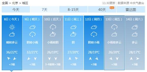 今日北京刷新9月最晚高温日 创9月气温新高