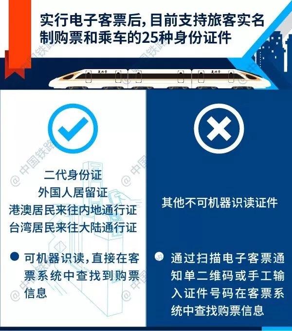"""來源:""""中國鐵路""""微信號"""