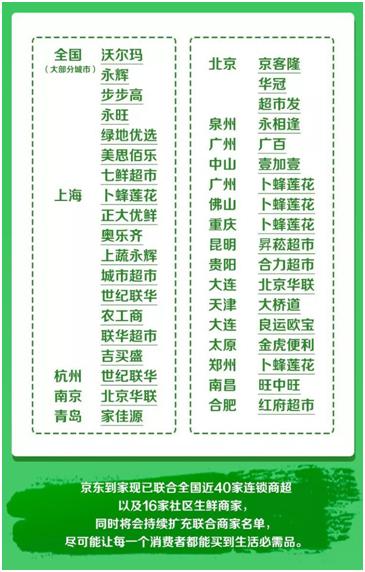 """稳住""""菜篮子"""" 达达集团启武汉助孕动""""到家新鲜菜场"""""""