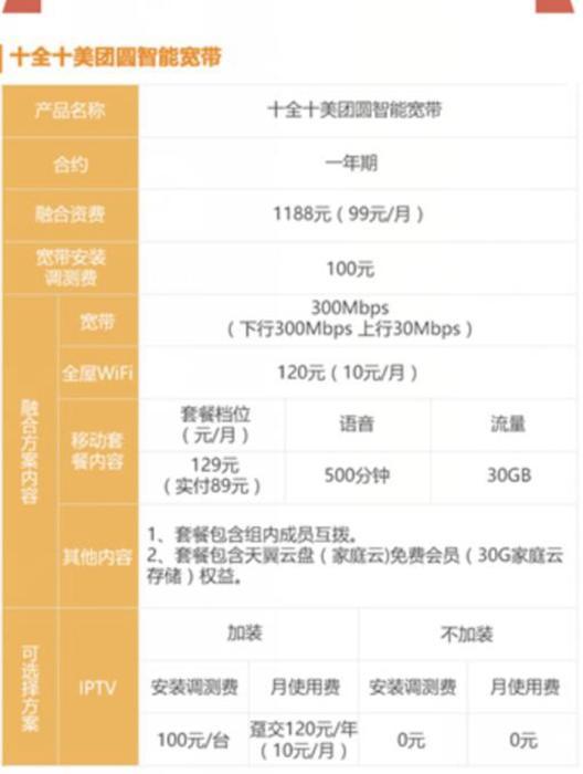 中國電信的融合套餐。中國電信APP截圖