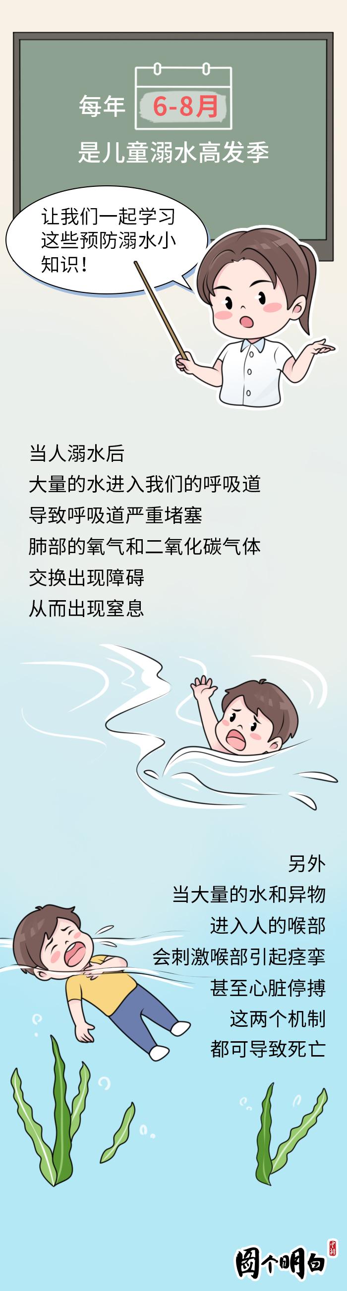 防溺水,这些知识要知道!