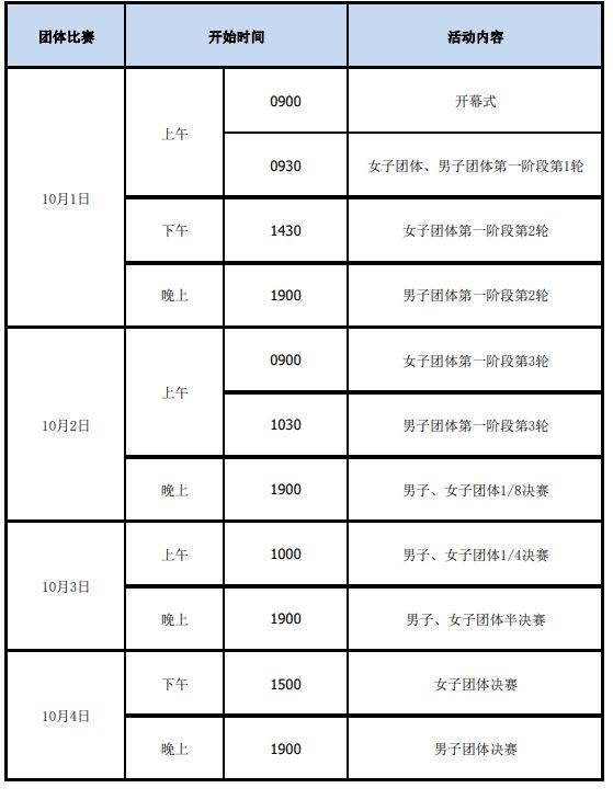 全国乒乓球锦标赛赛程出炉十天角逐7项冠军-中新网