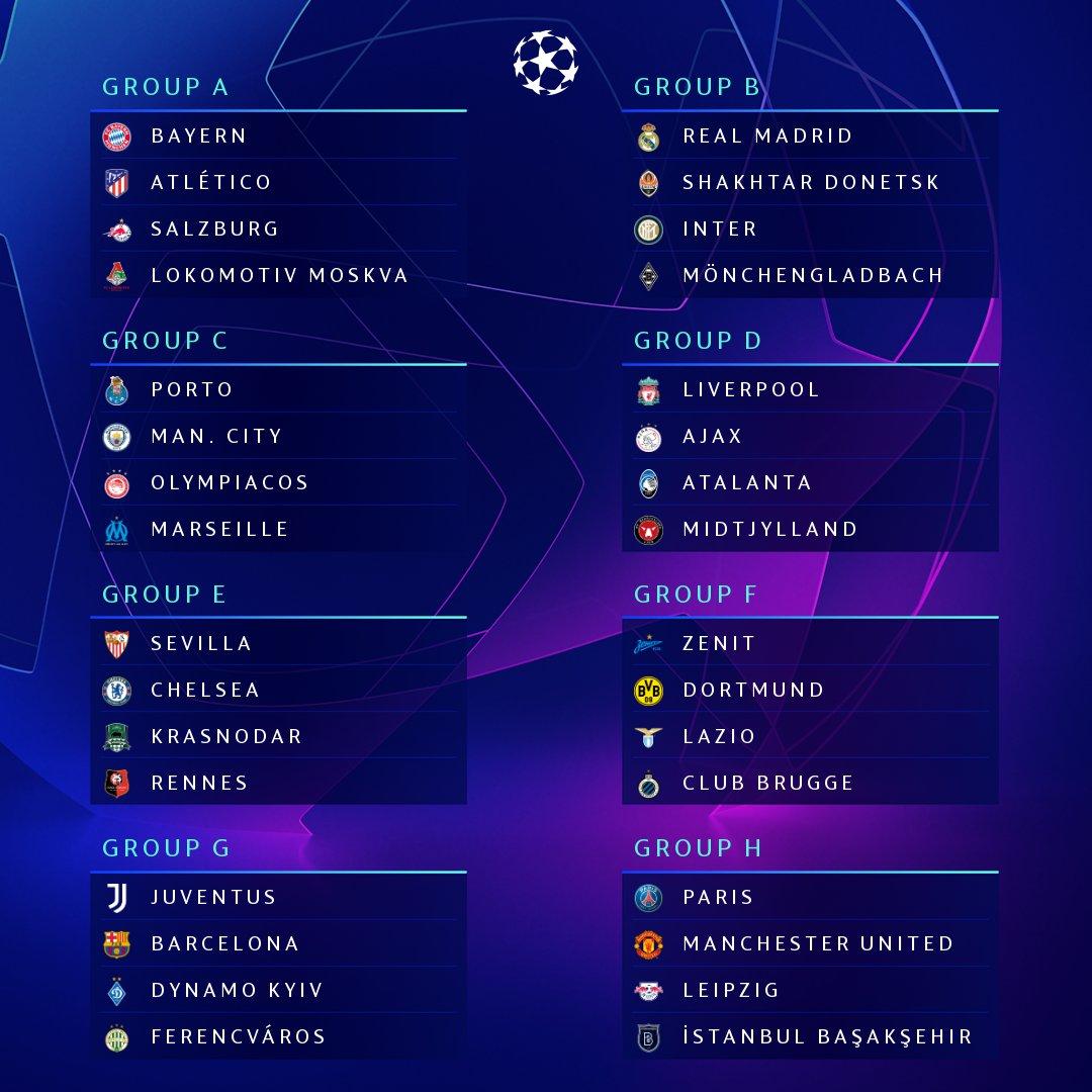 新赛季欧冠分组出炉 梅西C罗迎来同组对决