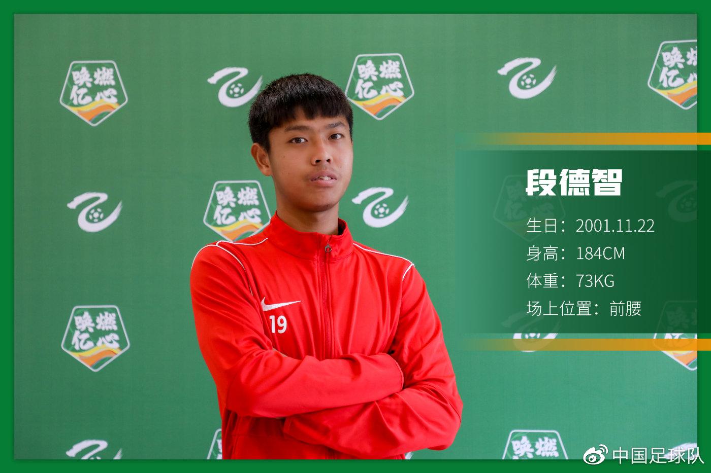 圖片來源:中國足球隊官微
