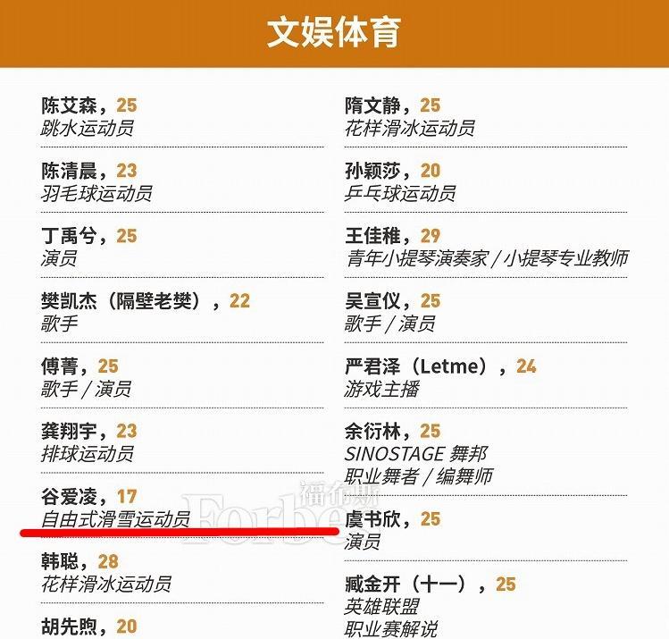 福布斯中国榜单截图