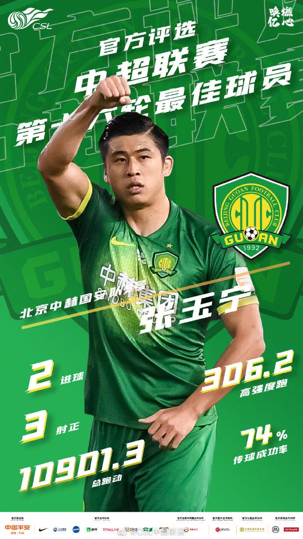 张玉宁荣膺中超第16轮最佳球员。图片来源:中超联赛。