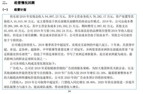 广州恒大淘宝足球俱乐部2019赛季财报截图。