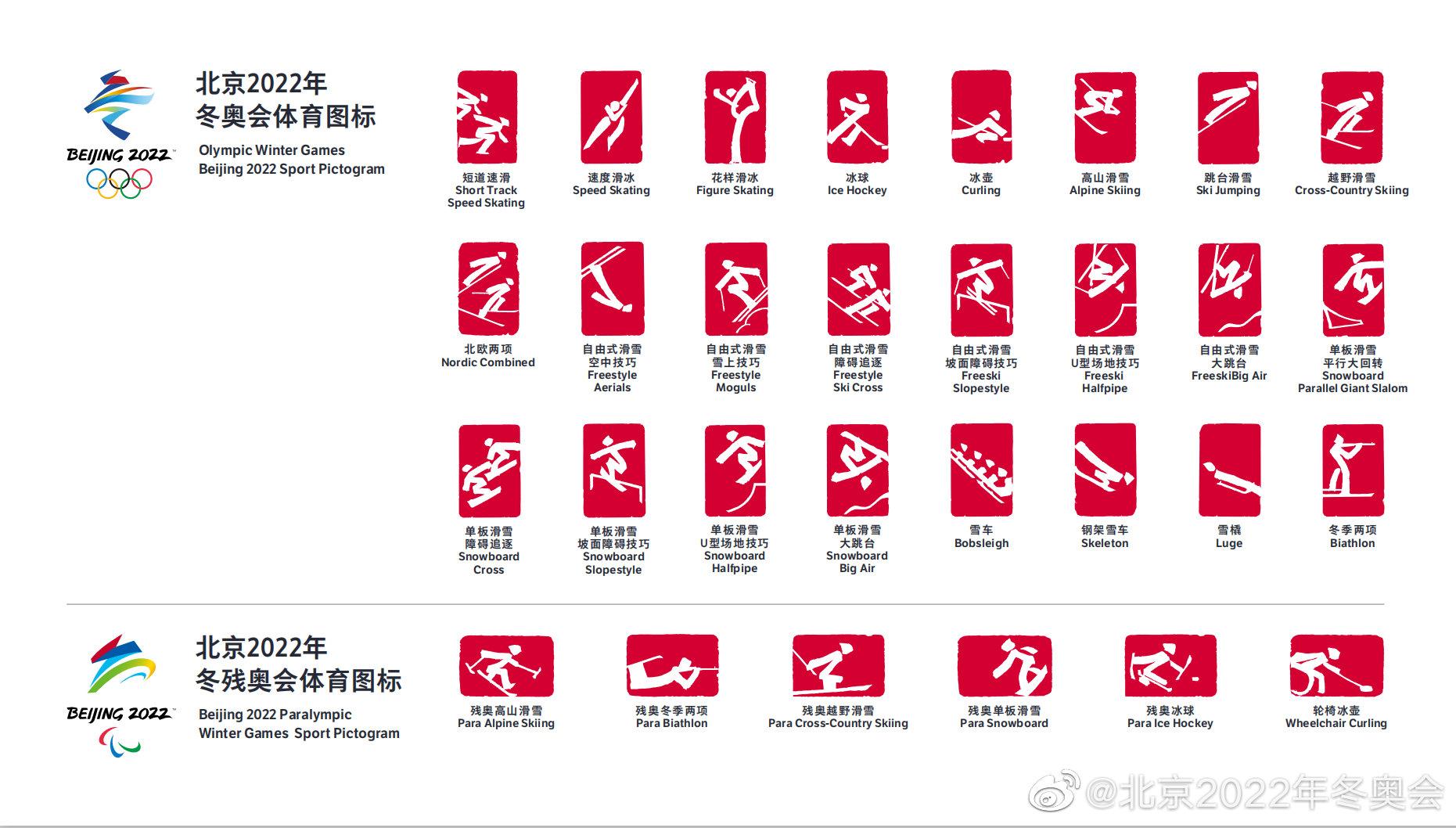 图片来源:北京2022年冬奥会官微