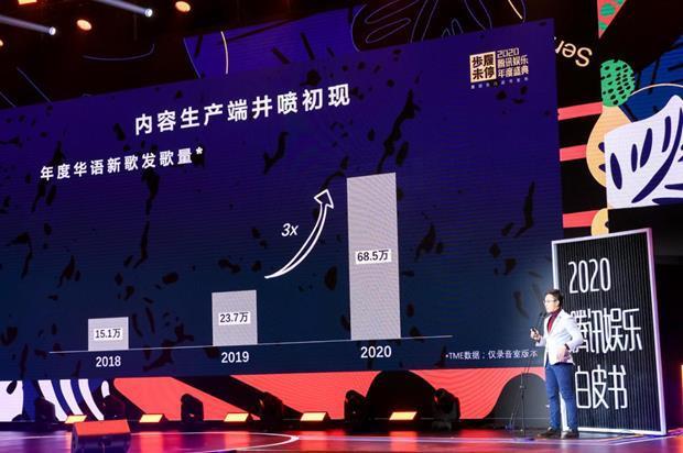 2020华语乐坛如何?新歌近70万首 用户付费意识增强