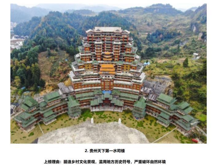 2019第十屆中國十大丑陋建筑榜單。來源:網站截圖。