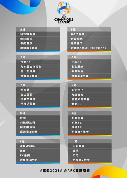 亚冠抽签分组。图片来源:亚冠联赛官方微博
