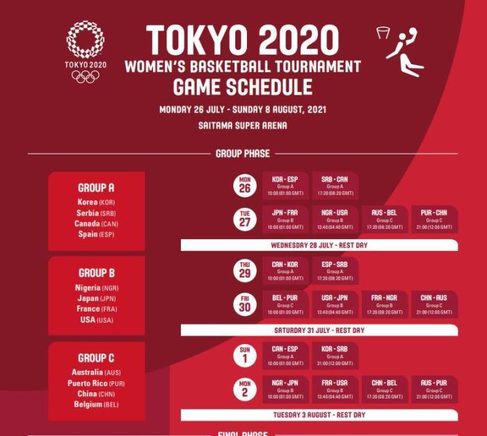 东京奥运会篮球比赛小组赛赛程。国际篮联网站截图