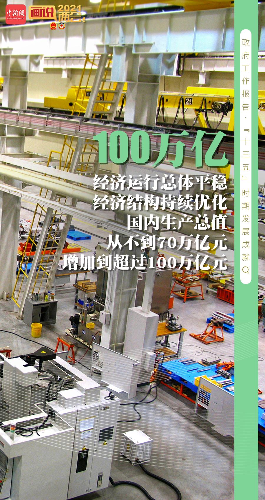 """李克强谈中国""""十三五""""发展成就和""""十四五""""主要目标任务"""