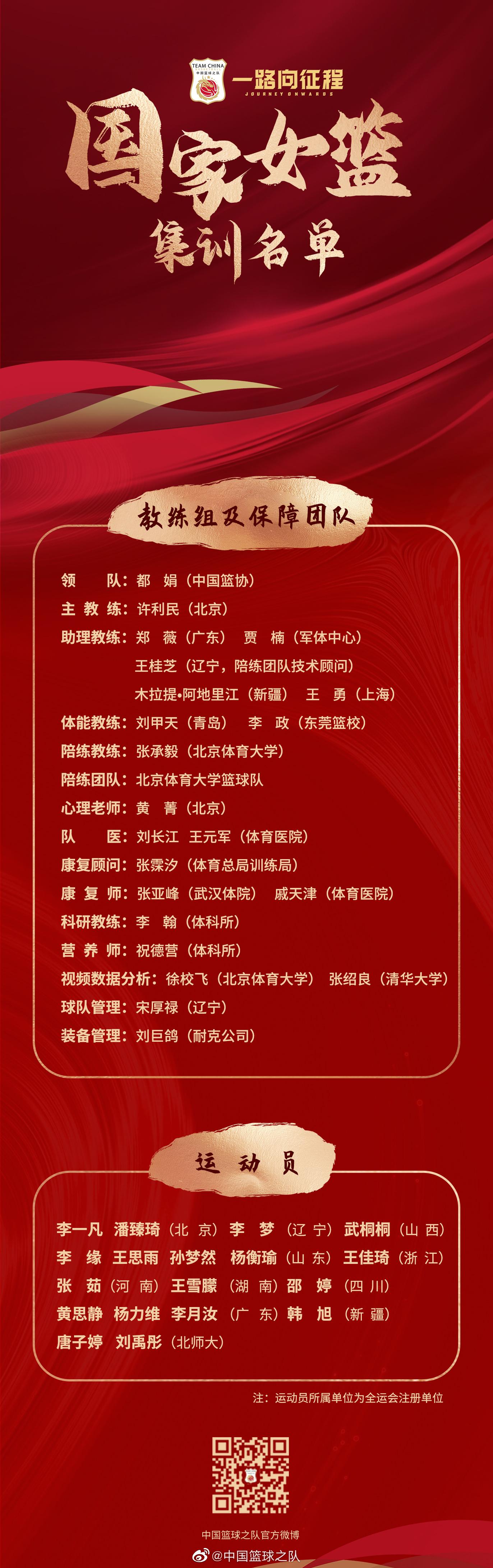 中国女篮奥运集训名单出炉 邵婷韩旭等名将领衔