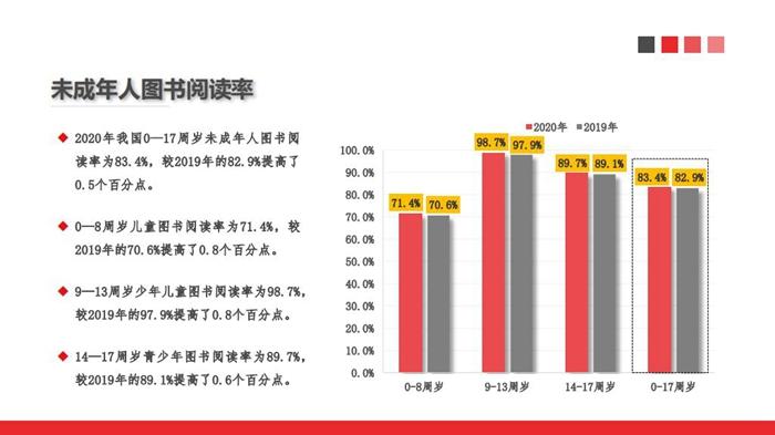 中国讯息出版钻研院供图。