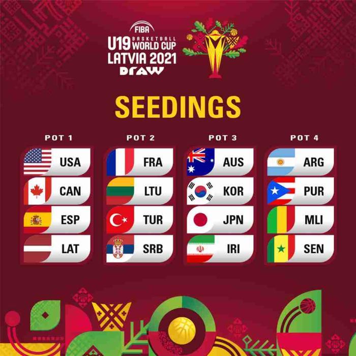 图片来源:国际篮联网站。