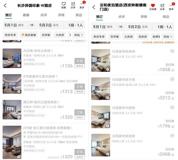 """萧山seo_""""五一""""网红都会旅店一房难求 这地价钱暴涨112%!插图1"""