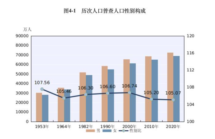 图片来源:国家统计局官网。
