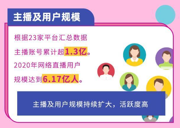 报告:中国大多数网络主播月入3000-5000元