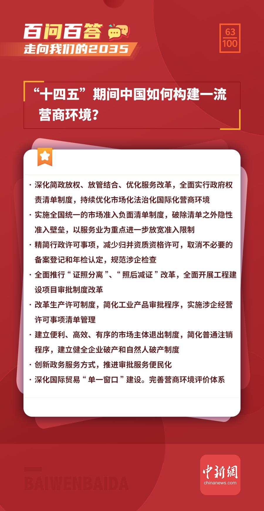 """【走向我们的2035·百问百答】""""十四五""""期间中国如何构建一流营商环境?"""