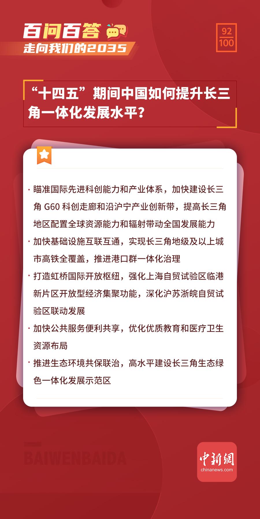 """【走向我们的2035·百问百答】""""十四五""""期间中国如何提升长三角一体化发展水平?"""