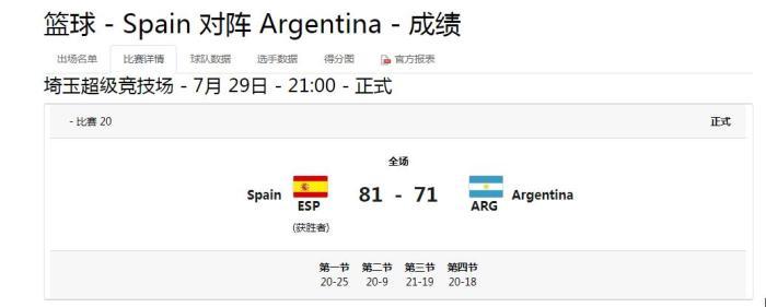 奥运会:西班牙男篮逆转战胜阿根廷 迎小组两连胜