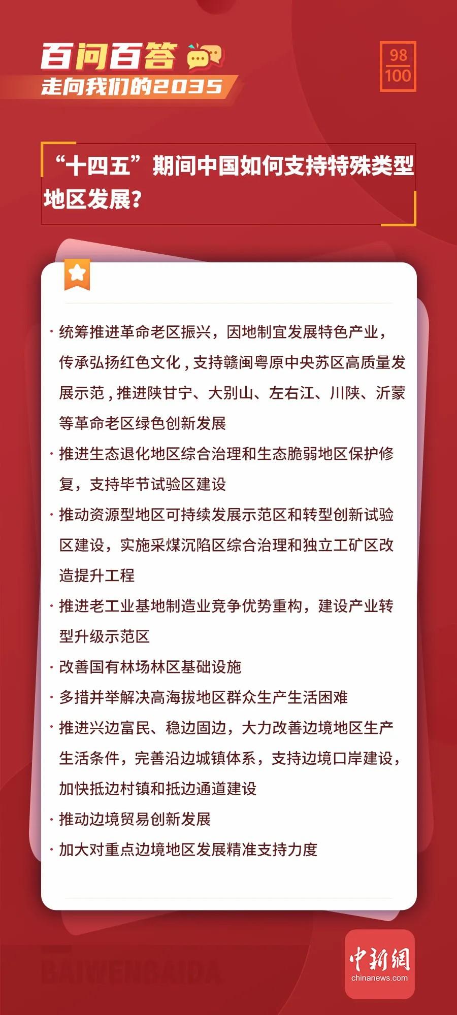 """【走向我们的2035·百问百答】""""十四五""""期间中国如何支持特殊类型地区发展?"""