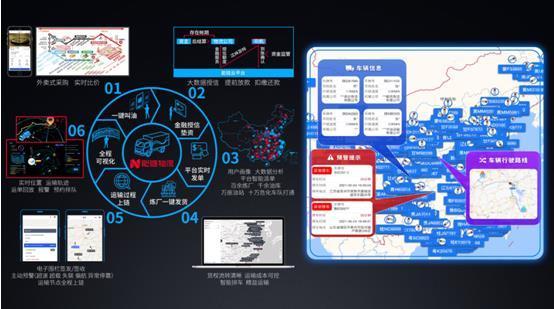 能链完成E轮20亿人民币融资 加速能源数字化品牌化