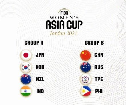 2021女篮亚洲杯分组公布 中国女篮迎战澳大利亚