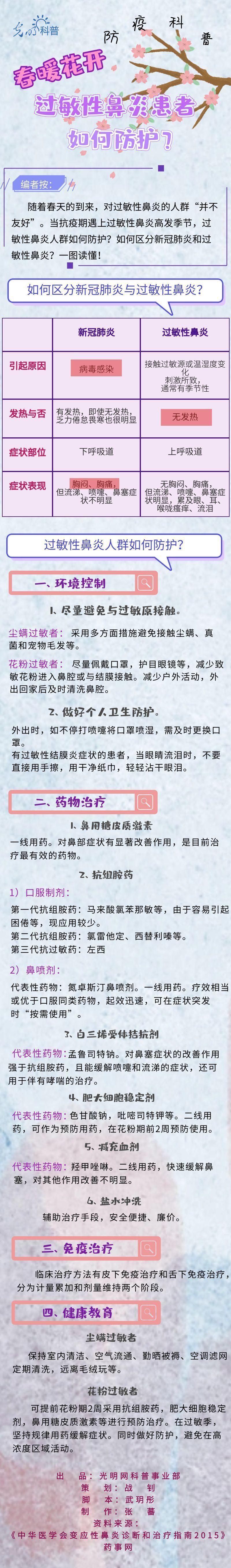 防疫科普:春暖花开,过敏性鼻炎患者如广州助孕何防护?