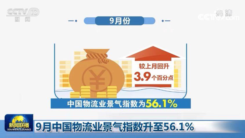 9月中国物流业景气指数升至56.1% 较上月回升3.9个百分点