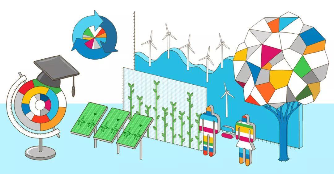 这5个可持续发展领域,中国科研产出全球第一!