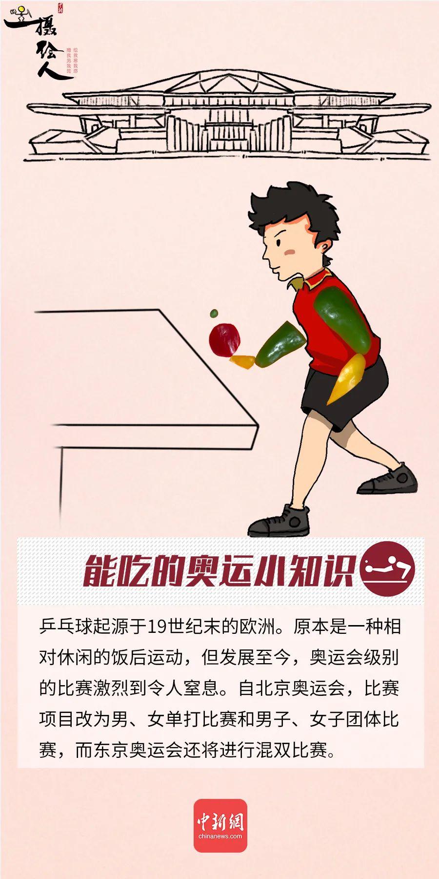 能吃的奥运小知识 隔壁孩子在哭(第一)