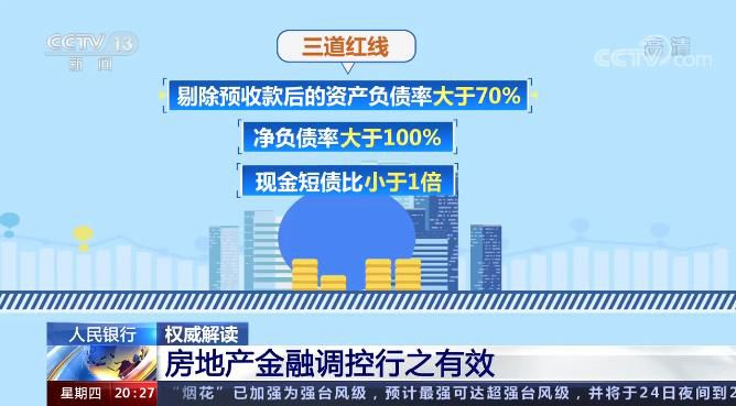 央行:推动金融、房地产同实体经济均衡发展