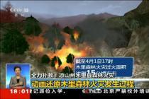 动画还原凉山森林火灾发生过程