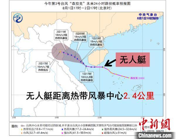MWO-3无人艇穿过台风中心。中科院大气所无人艇项目组成员李军博士 供图