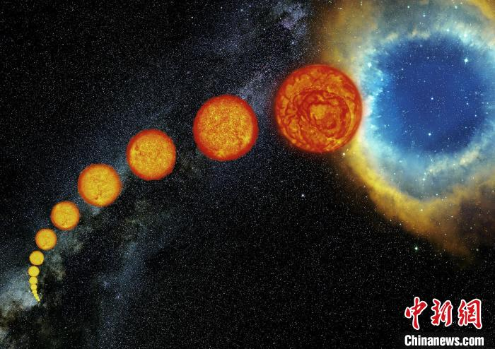 """中国天文学家主导破获宇宙""""大案"""