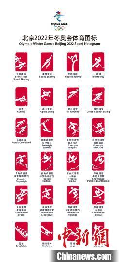 图为北京冬奥会体育图标(白文)。北京冬奥组委供图