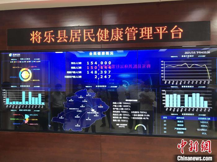 三明市将乐县居民健康管理平台。 李纯 摄